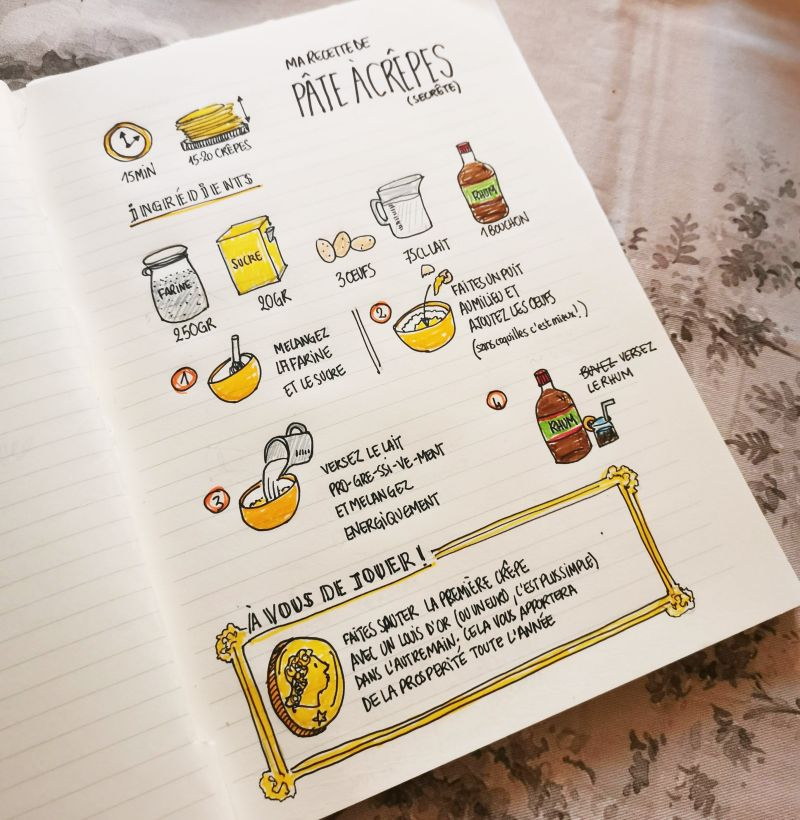 recette de pâte à crêpes en mode facilitation graphique